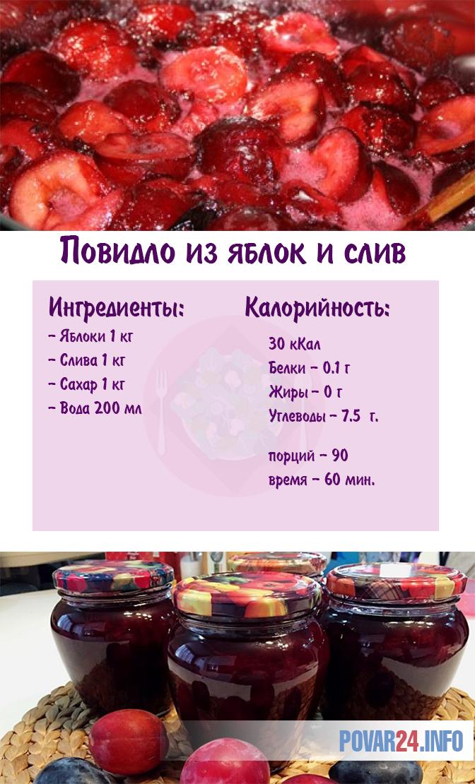 """Яблочный джем """"пятиминутка"""" с """"конфитюркой"""""""