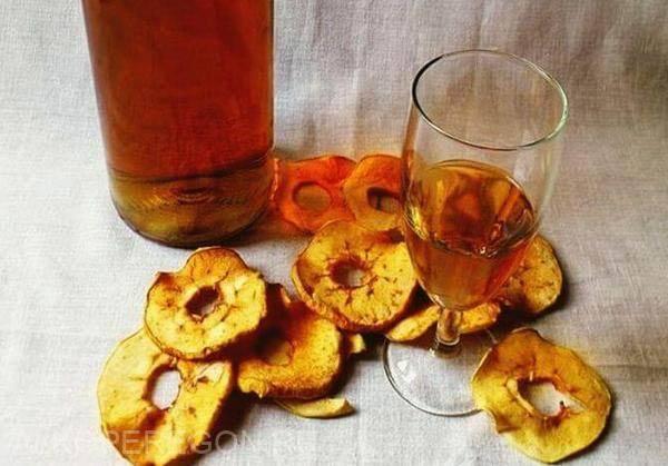 Домашнее вино из изюма из собственного погреба. как сделать закваску для изюмного вина?