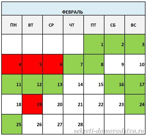 Астрология подскажет! перец, посадка на рассаду по лунному календарю: благоприятные дни для посева