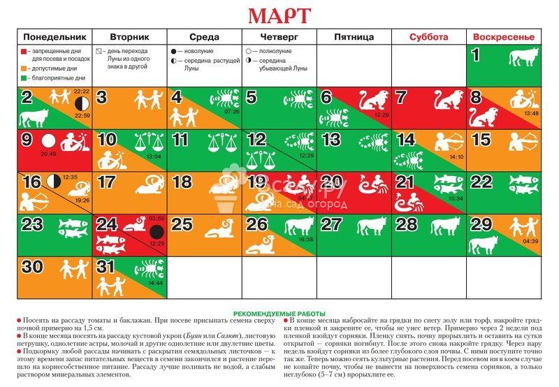 Лунный посевной календарь на 2021 год: садовода, огородника, таблица посева