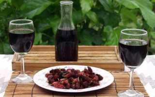6 лучших рецептов приготовления вина из одуванчиков в домашних условиях