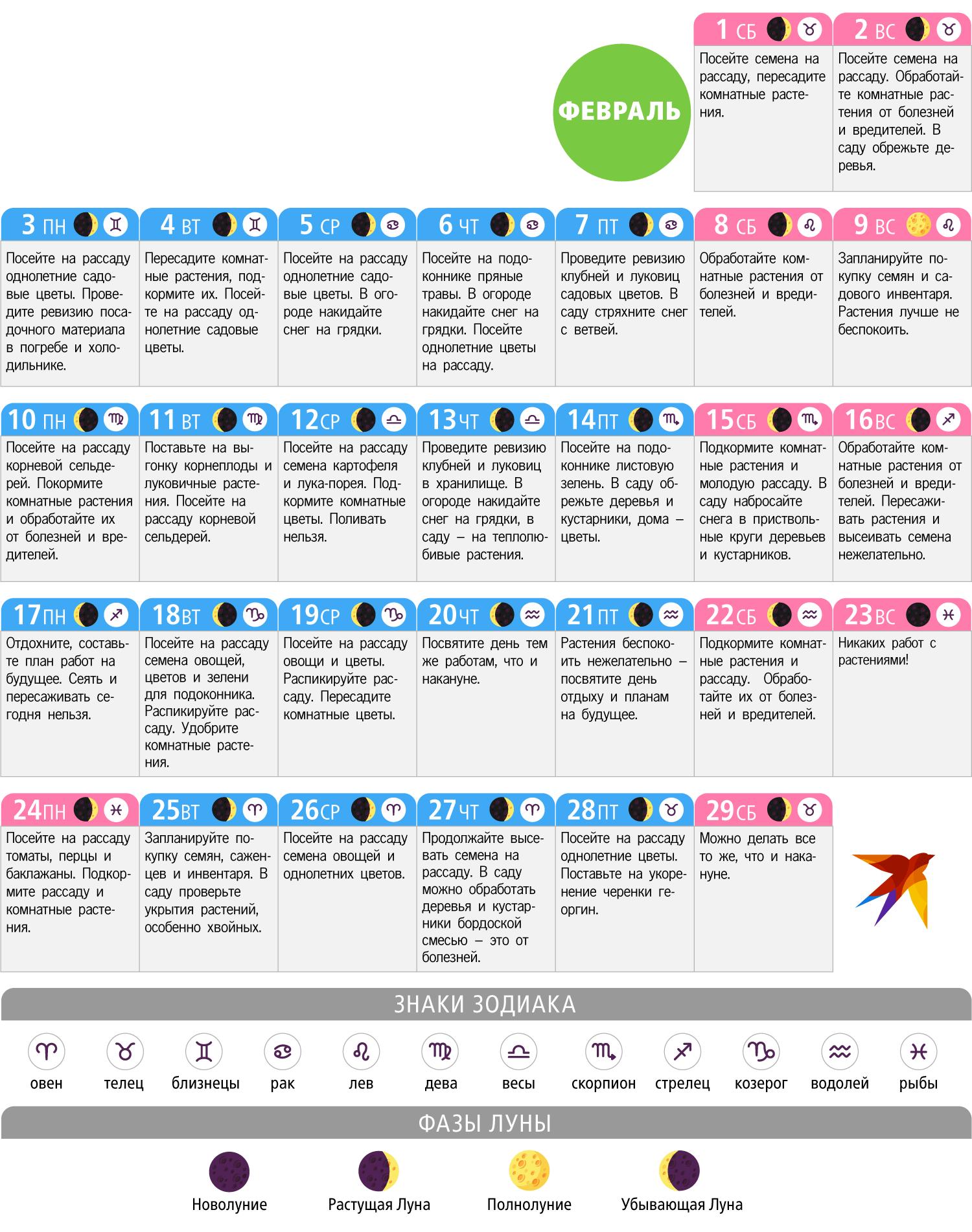 Лунный календарь огородника на май 2020