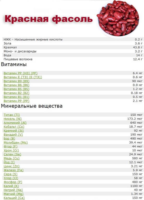 Лобио из фасоли на зиму: рецепт и фото