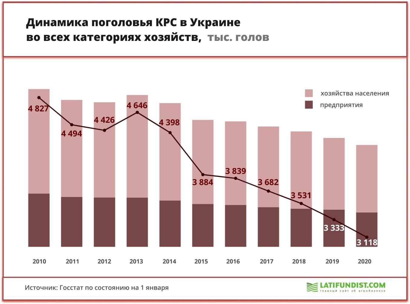 Мясное скотоводство россии: анализ развития отрасли в 2011-2014 гг.