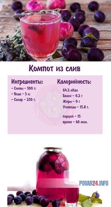 ТОП 3 простых рецепта приготовления на зиму компота из груш и слив