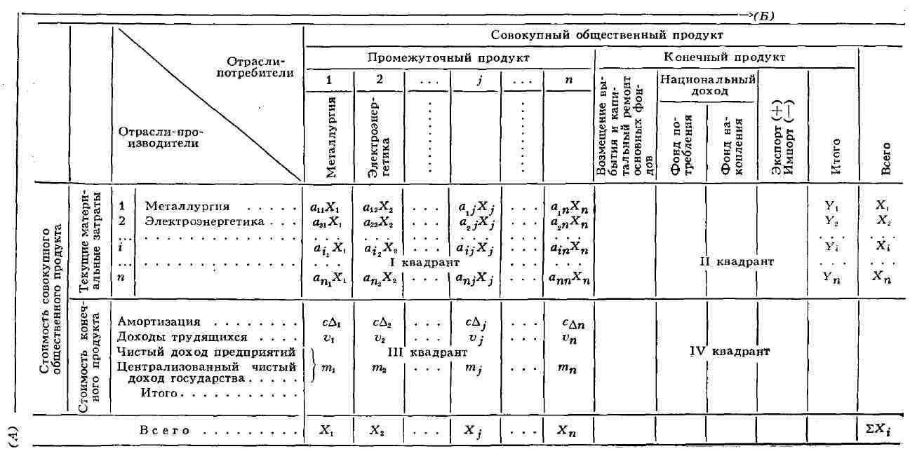 Описание и характеристики ультрараннего гибридного сорта томата голландской селекции «дебют»