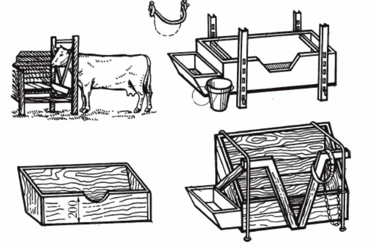 Как сделать своими руками кормушку для коз под сено и для иной еды? материалы, схемы, чертежи, фото