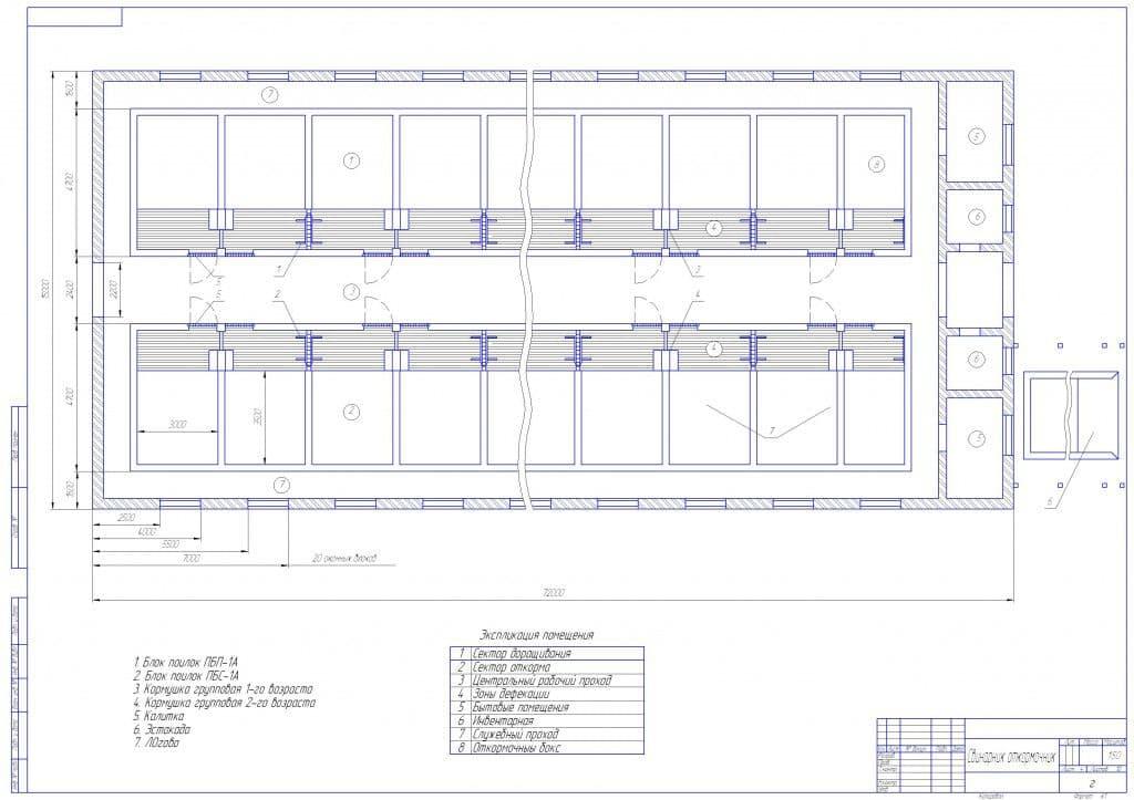 Проект коровника своими руками, как построить — схема, размеры конструкции, эскизы
