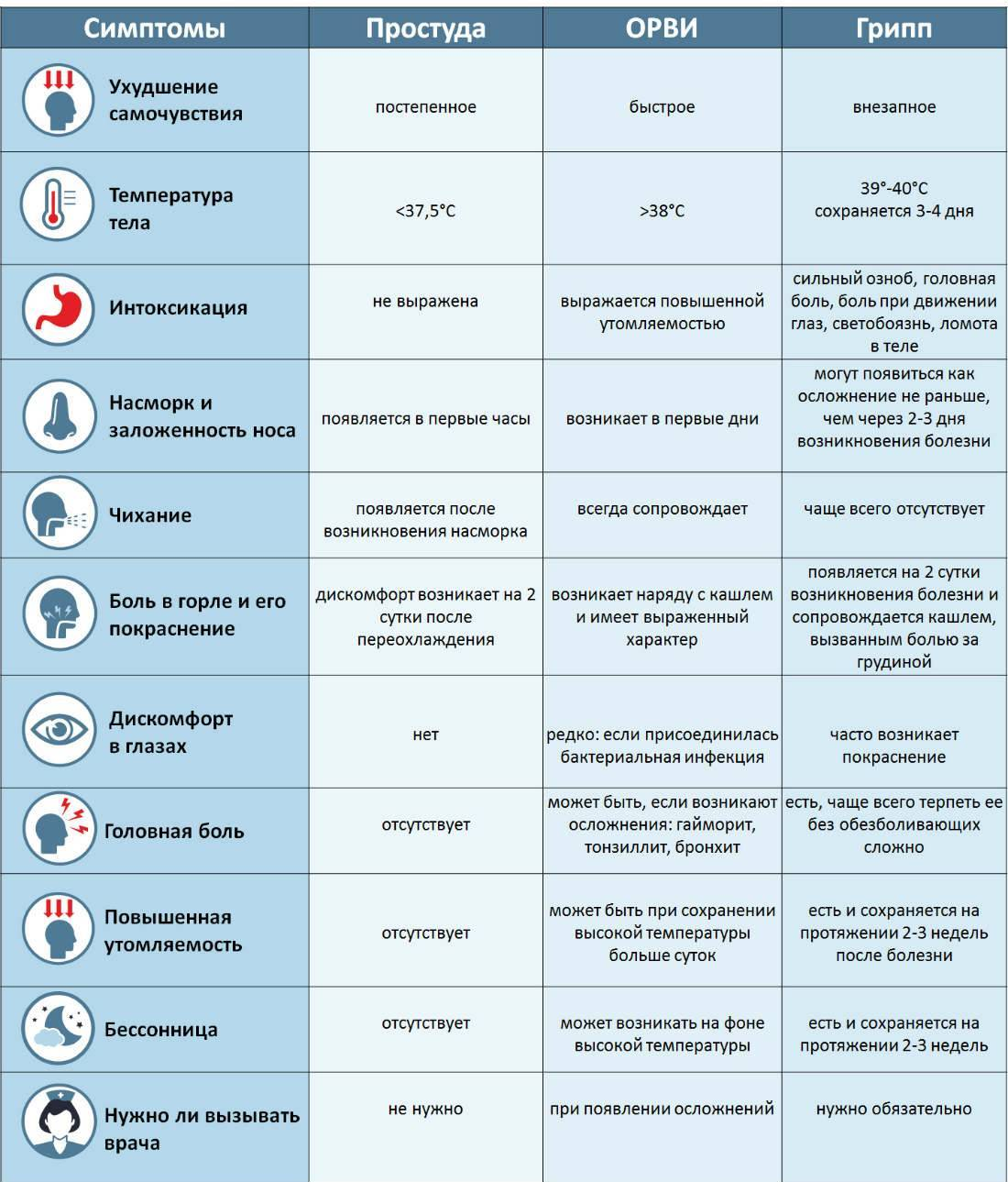 Грипп лошадей (equine influenza)