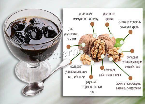 Варенье из зеленых грецких орехов: польза и вред